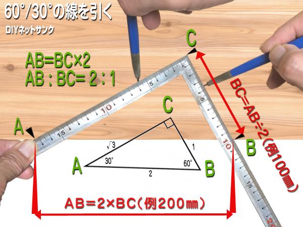 さしがね60°説明図