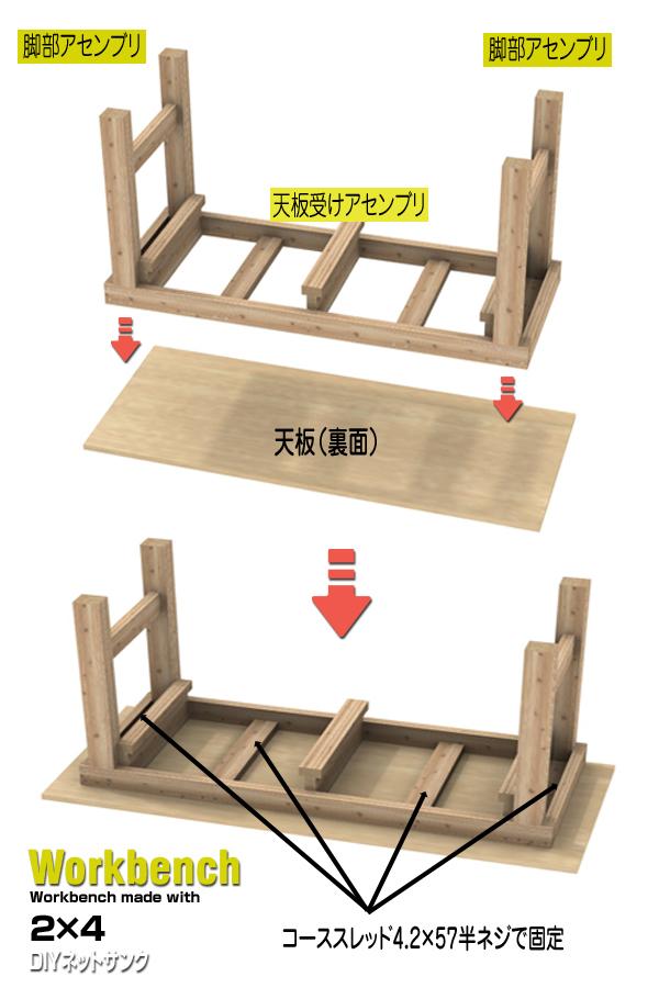 天板受け・脚部アセンブリと天板の固定説明図