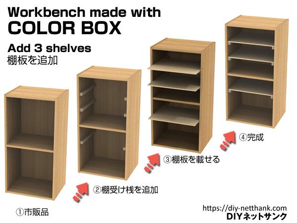 カラーボックスの棚板追加の説明図