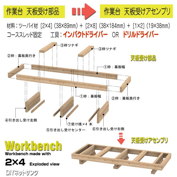 天板受けアセンブリ説明図