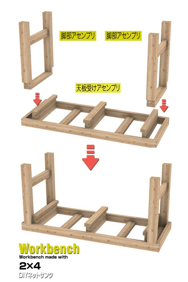 天板受けアセンブリと脚部アセンブリの固定説明図