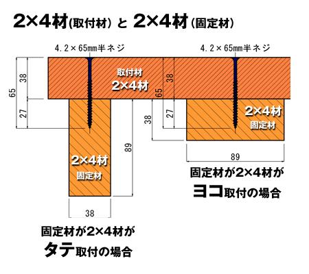 取付材2×4材と固定材2×4材