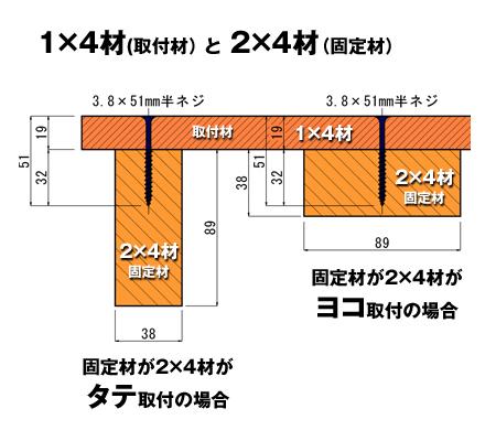取付材1×4材と固定材2×4材