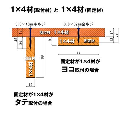 取付材1×4材と固定材1×4材