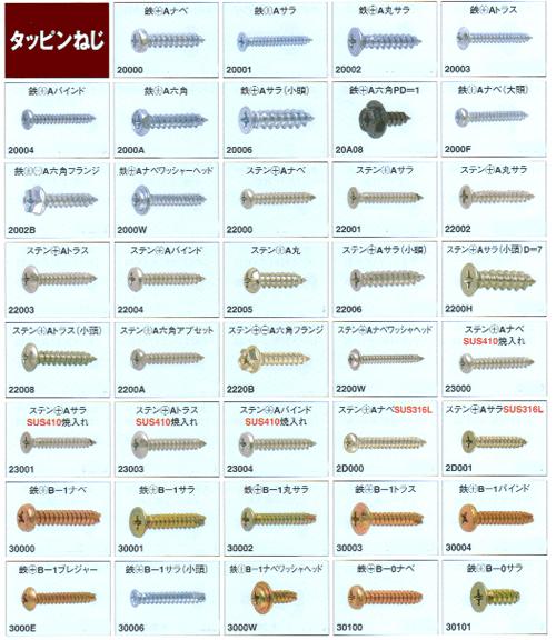 タッピンネジの出典カタログ