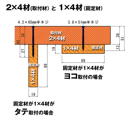 取付材2×4材と固定材1×4材