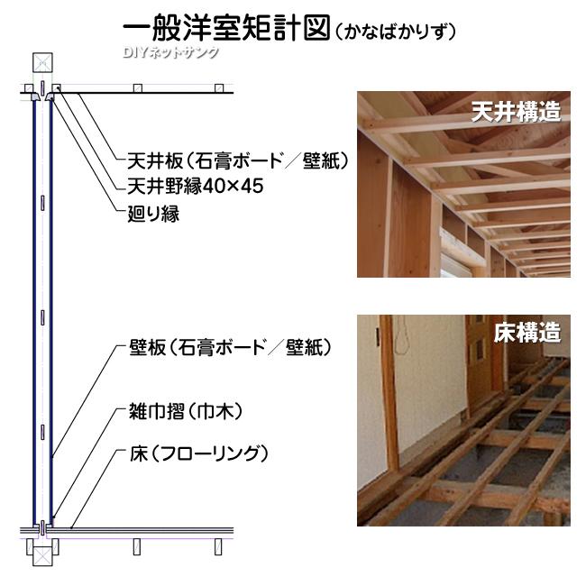 一般洋室矩計図