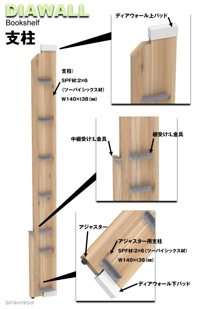 部品支柱説明図