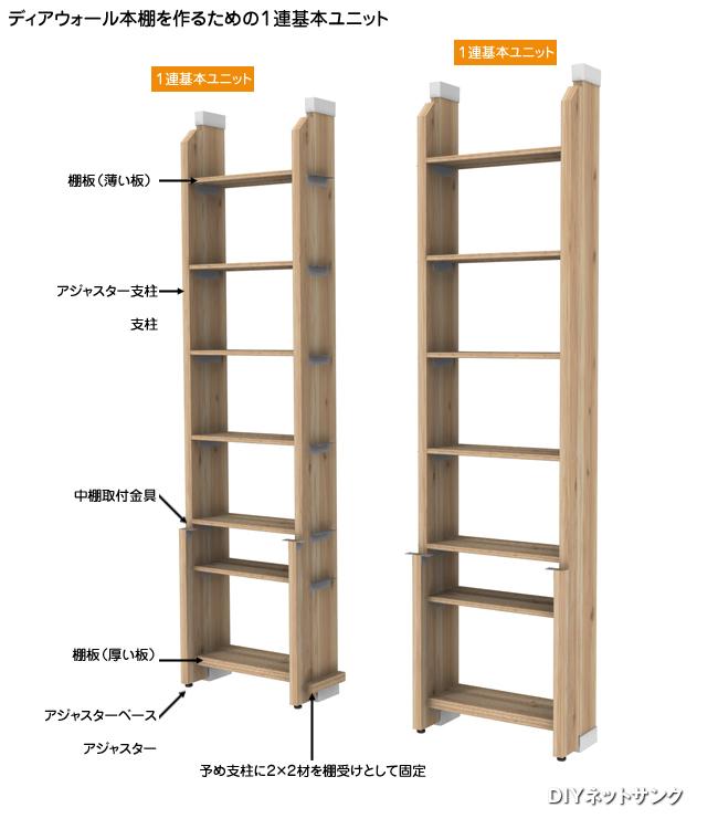 ディアウォール本棚を作るための1連基本ユニット