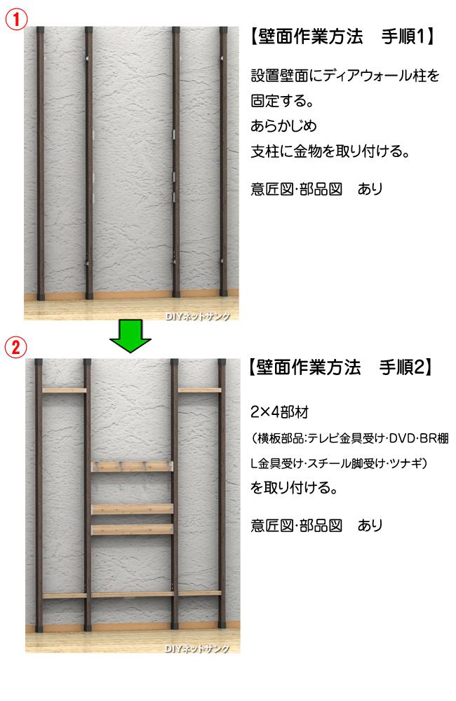 壁面作業方法 手順1・手順2のイメージイラスト