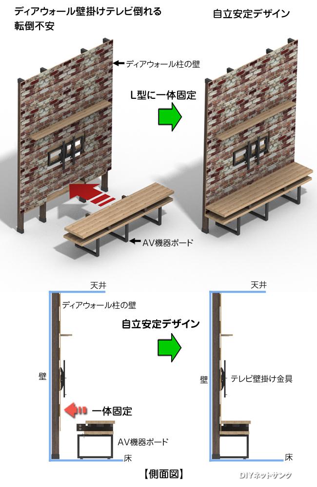 安定自立デザインのイメージ