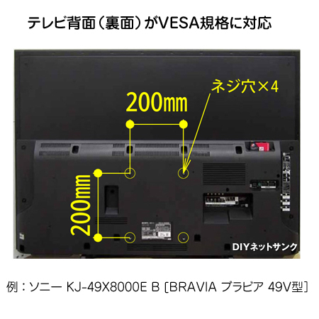 問1テレビ背面VESA寸法イメージ