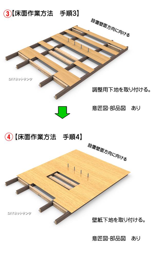 床面作業方法 手順3・手順4のイメージイラスト