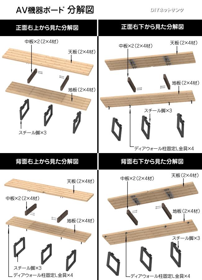 手順7 AV機器ボード分解図イメージイラスト