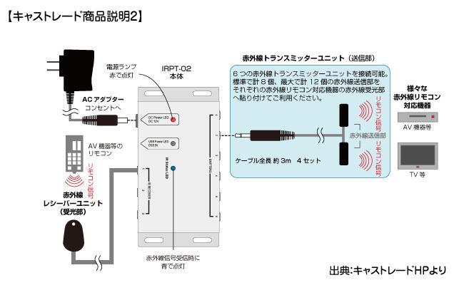商品説明図2