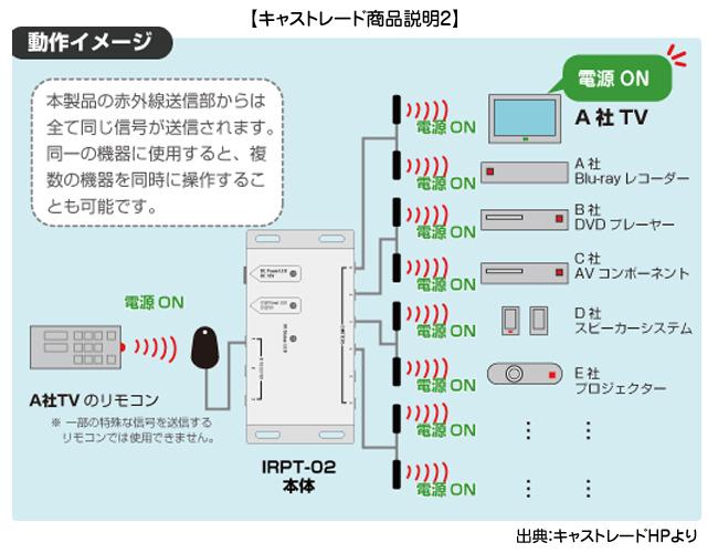 商品説明図3