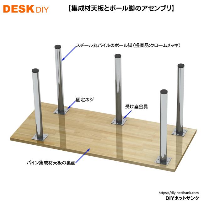 簡単デスク集成材天板とポール脚のアセンブリ