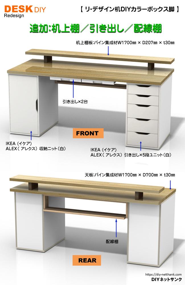 リ・デザイン机DIYカラーボックス