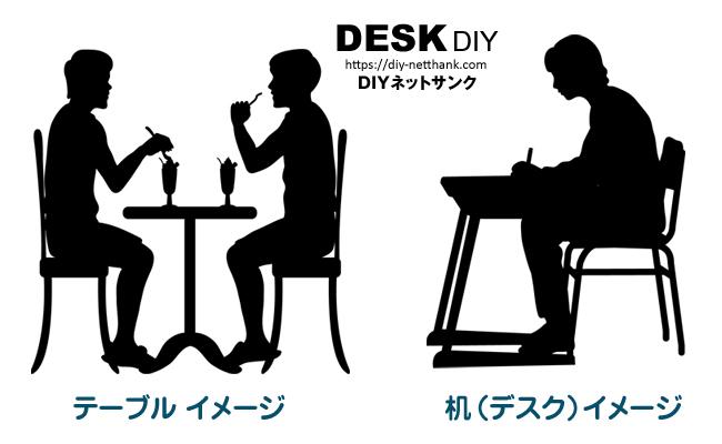 テーブルと机(デスク)イメージ